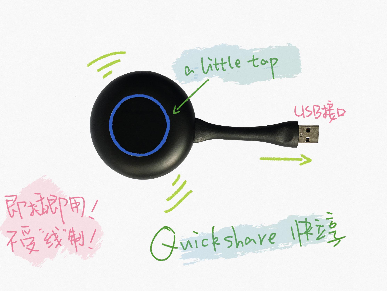 无线传屏投影-无线会议系统-无线同屏器传输-智慧教室-快立享